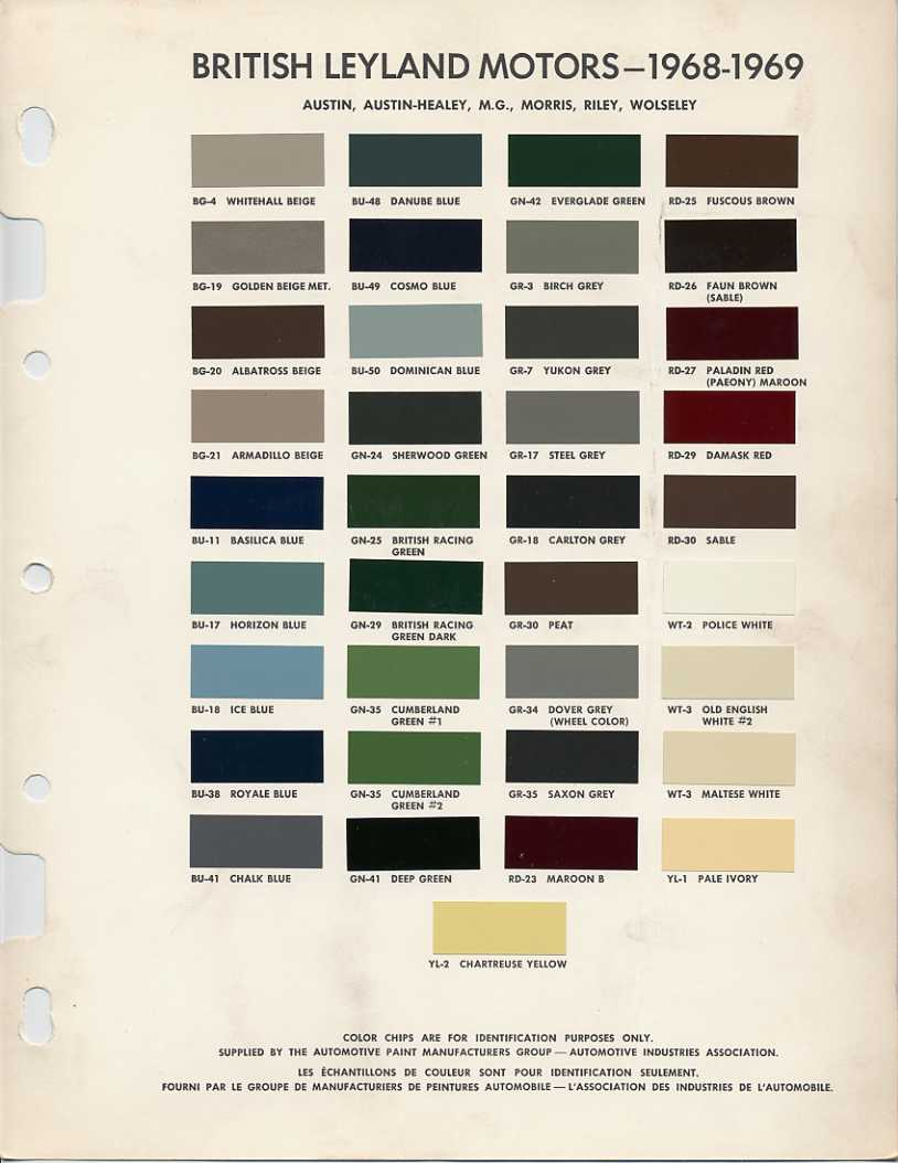 Bmc British Leyland Paint Code Chips 1968 1969