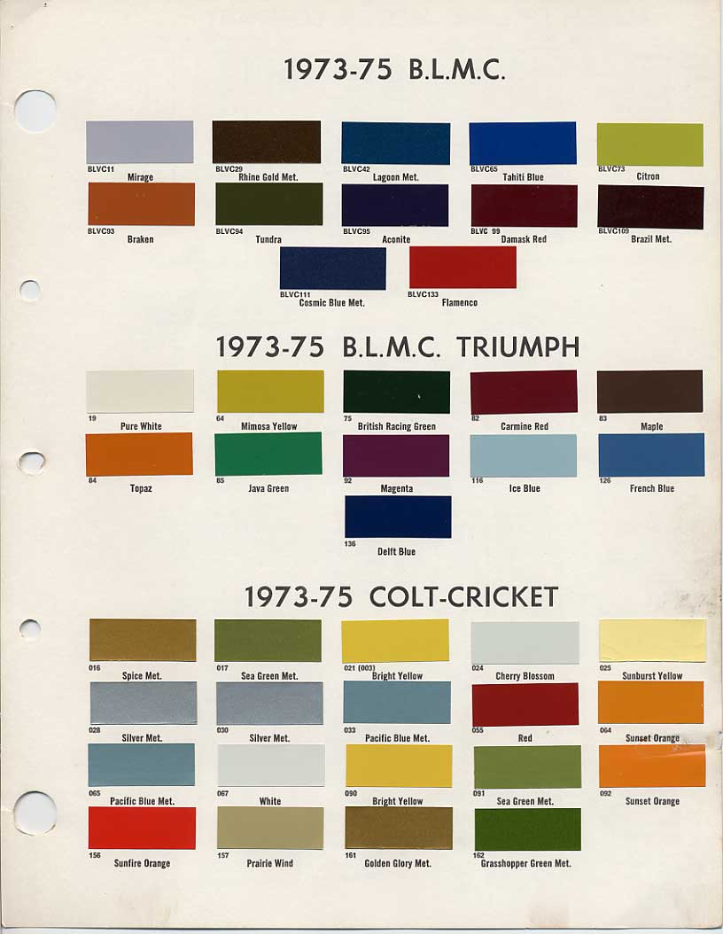 Bmc bl paint codes and colors how to library the Classic red paint color