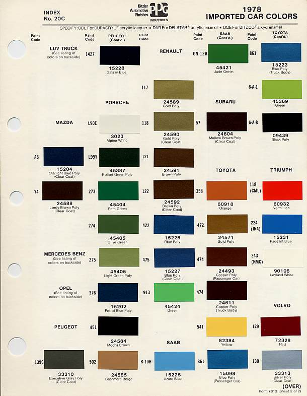 BMC/BL Paint Codes and Colors : How-To Library : The ...