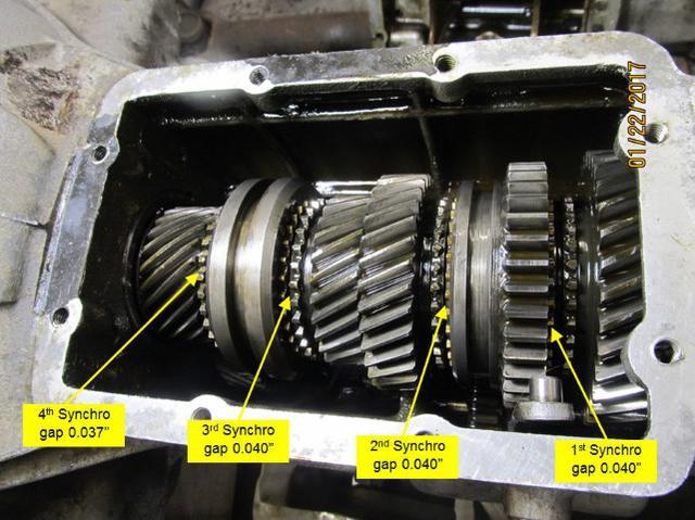 Triumph TR6 Gearbox Synchro Baulking Ring Set