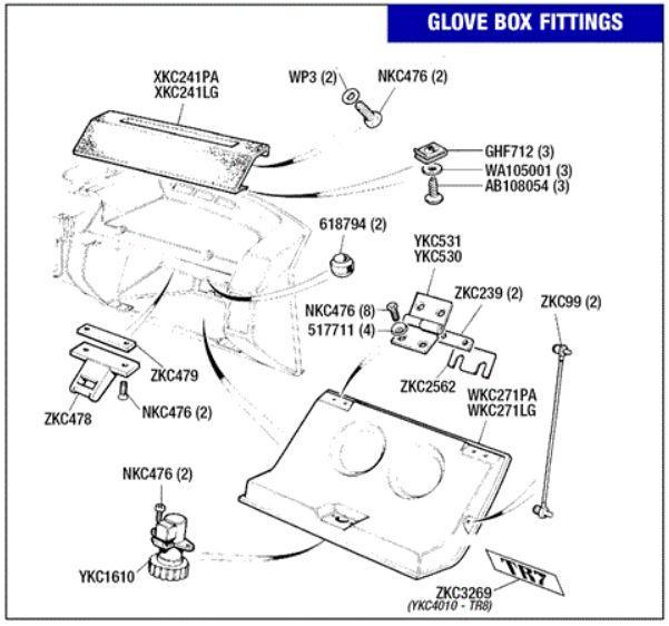 Glovebox.JPG