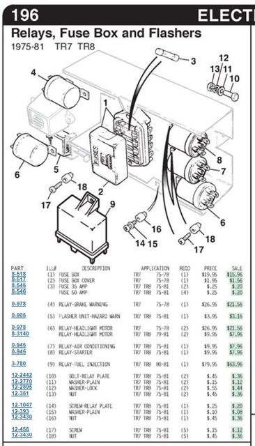 Triumph Tr8 Wiring Diagram Wiring Diagram FULL HD Version ...