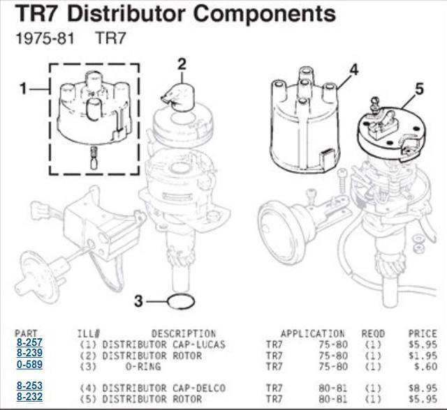 Vacuum Advance Retard Tr7 Tr8 Forum Triumph Experience Car Forums The Triumph Experience