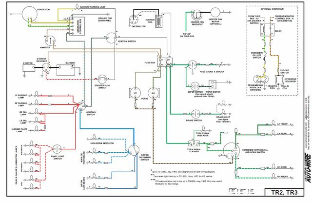 Diagram 1959 Triumph Tr3 Wiring Diagram Full Version Hd Quality Wiring Diagram Blogxstack Mefpie Fr