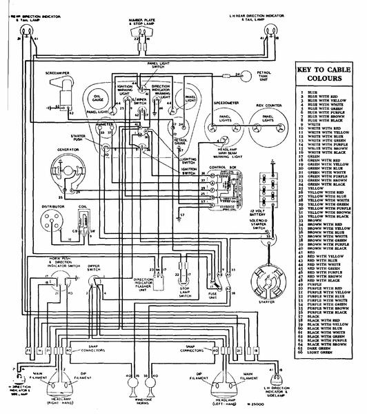 another tr3 is back (page 7) : tr2 & tr3 forum : triumph ... tr3 wiring diagram