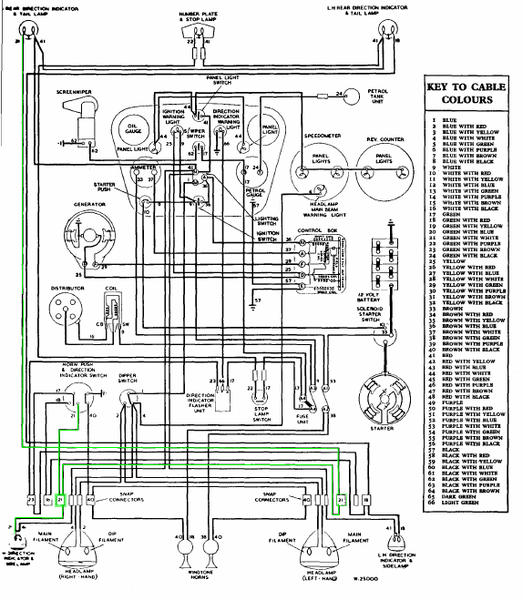tr3 wiring diagram wiring diagram and schematic pickup and harness wiring schematics tv jones
