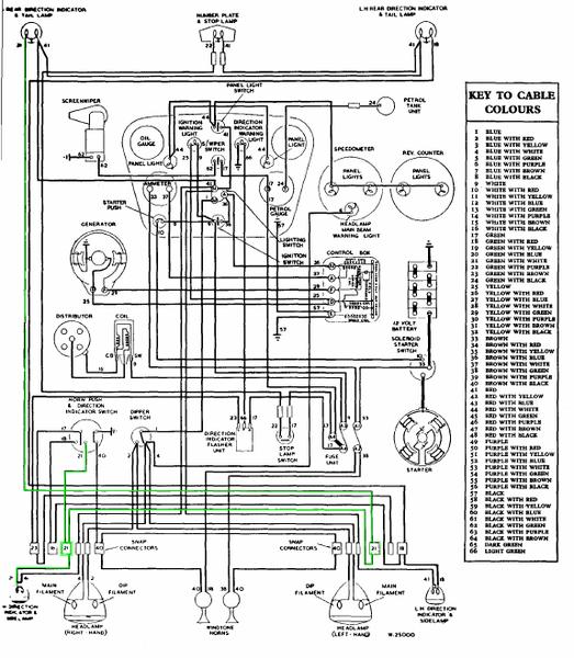 1959 Triumph Tr3 Wiring Diagram Hecho On Rh148nuerasolarco: Triumph Tr3 Wiring Diagram At Gmaili.net