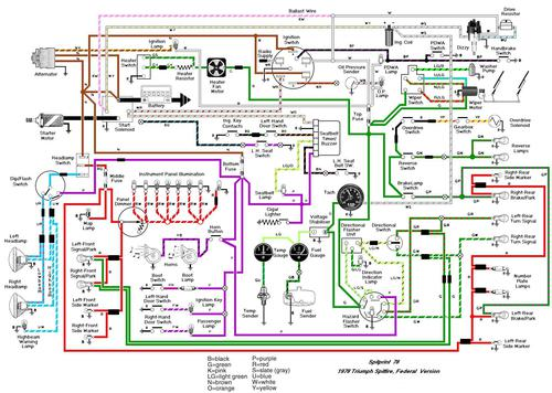 wiring diagram 1978 triumph spitfire electrical circuit turn signals not working, need help spitfire & gt6 forum 1978 triumph spitfire wiring diagram at n-0.co