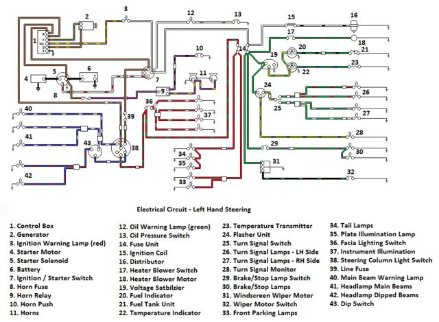 Colorized And Corrected Spitfire Mk2 Wiring Diagram   Spitfire  U0026 Gt6 Forum   Triumph Experience