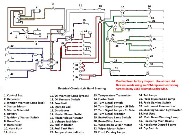 Colorized and Corrected Spitfire Mk2 Wiring Diagram : Spitfire & GT6 Forum  : Triumph Experience Car Forums : The Triumph Experience | Spitfire Wire Harness Diagram |  | The Triumph Experience
