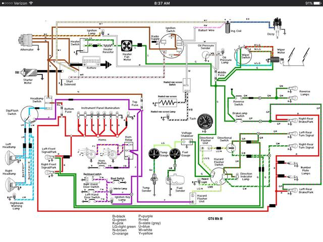 Colourized Gt6 Wiring Diagram Spitfire Gt6 Forum Triumph Experience Car Forums The Triumph Experience