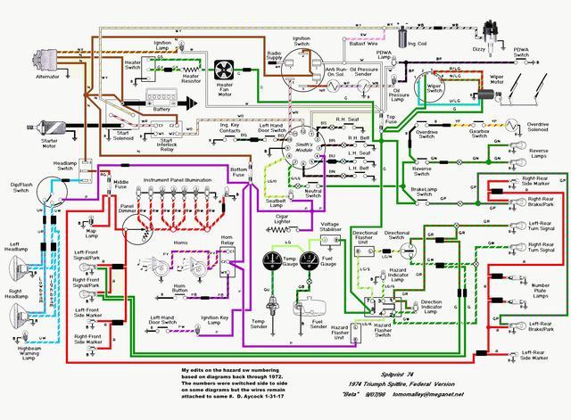 spitfire wire harness diagram john deere model b wiring
