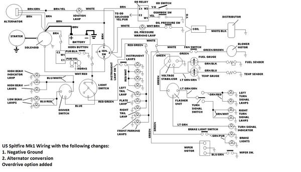 wiring diagram triumph spitfire diy enthusiasts wiring diagrams u2022 rh okdrywall co