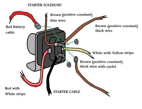 Starter_Solenoid starter solenoid wiring? spitfire & gt6 forum triumph wiring diagram for starter relay at bayanpartner.co