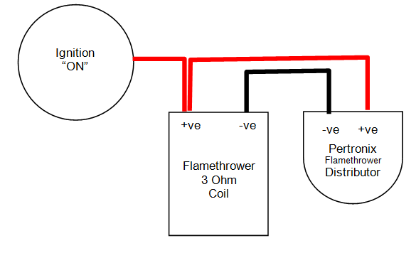 Sinfully_Simple pertronix distributor? spitfire & gt6 forum triumph experience flame thrower distributor wiring diagram at bayanpartner.co