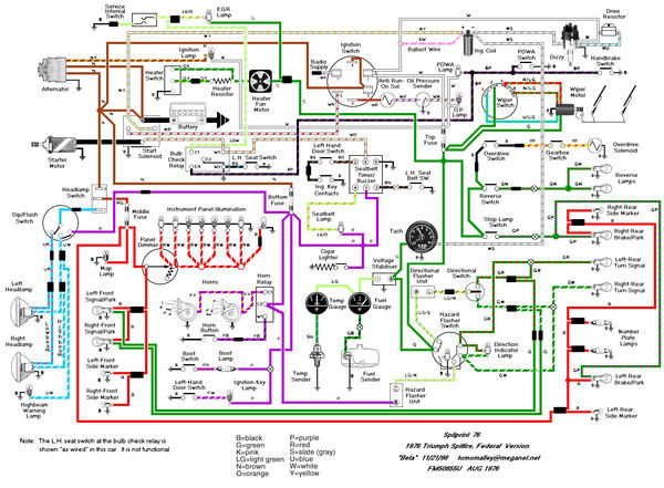 The what is this wire? game, 76 spit edition spitfire & gt6 on wiring diagram ford courier 2000 2004 Ford F-150 Wiring Diagram Ford Wiring Schematic