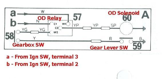 over drive wiring diagram spitfire gt6 forum triumph mk 4 71 lh annotated crop jpg