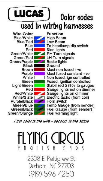 lucas wiring colour codes lucas image wiring diagram lucas wiring colour codes lucas auto wiring diagram schematic on lucas wiring colour codes