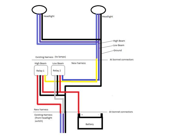 Headlamp Wiring Harness  Page 2    Spitfire  U0026 Gt6 Forum