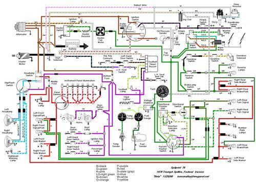 Diagrams 1540980 mg zr wiring diagram mg zr horn wiring diagram on 1975 mgb wiring diagram MG Midget Cooling System Diagrams 1975 mgb alternator wiring diagram