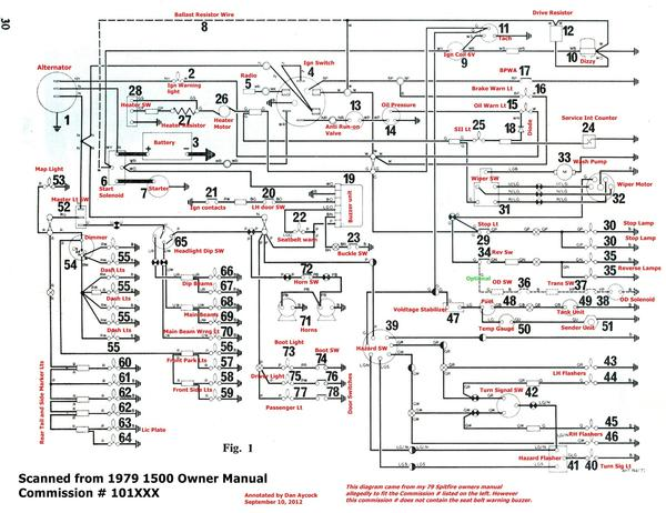 1979_101xxx_wiring_annotated_2_ 1980 spitfire wiring diagram triumph tr3 wiring diagram \u2022 wiring triumph tr6 wiring harness at aneh.co