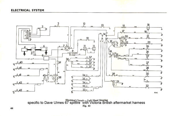 Wiring Diagram 72 Triumph Spitfire - Wiring Diagram And Schematics on spitfire ignition system, triumph gt6 electrical diagram, spitfire interior diagram,