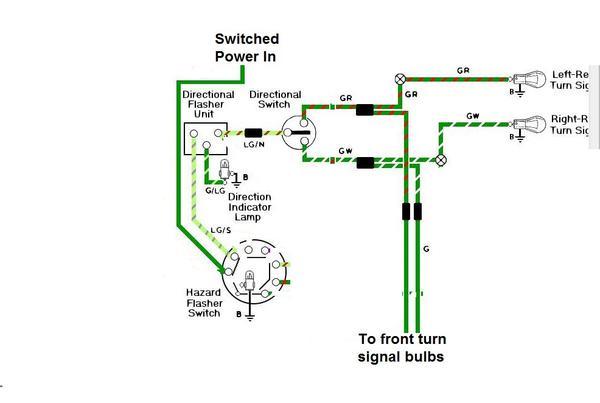 Troubleshooting No Turn Signals Hazards Fine Spitfire Gt6 Rhtriumphexp: 1980 Triumph Tr8 Hazard Light Wiring Diagram At Gmaili.net