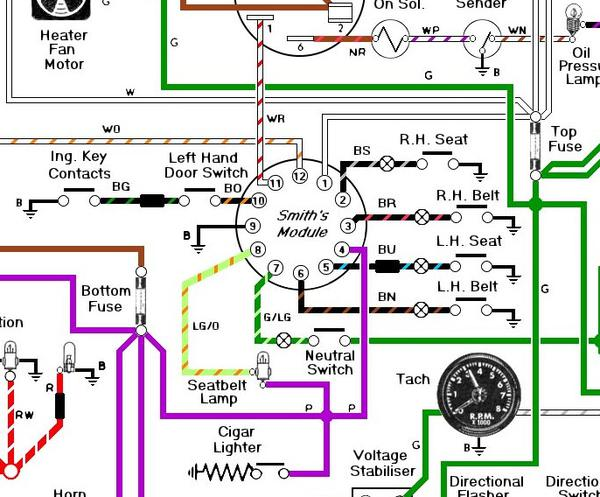 spitfire wire harness diagram starter relay question : spitfire & gt6 forum : triumph ... 05 dodge magnum engine wire harness diagram
