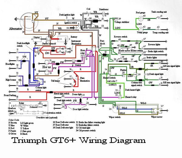 gt6_colored 3 black wire grouping behind dash where do they go? spitfire 1978 triumph spitfire wiring diagram at n-0.co