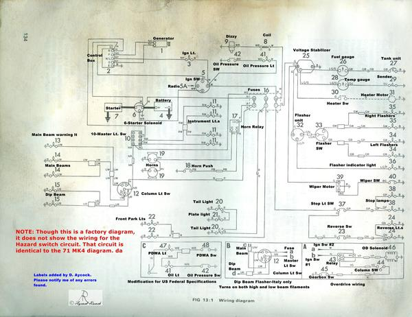 1969 Mk Iii Annotated Mx5 Mk1 Wiring Diagram At Pcpersiaorg: Jaguar Wiring Diagram For 1959 Mk1 At Gundyle.co