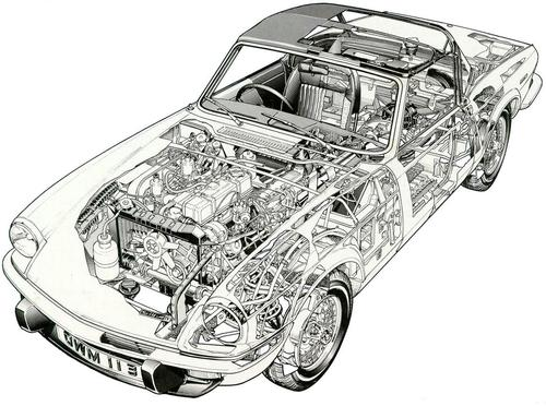 3 view drawing : Spitfire & GT6 Forum : Triumph Experience Car