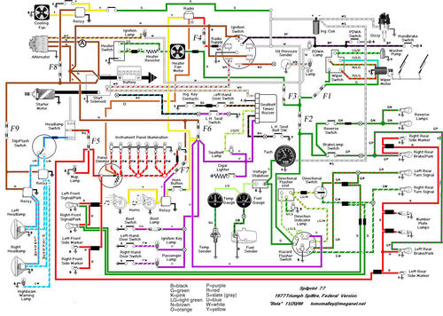 77diagram fuse panel spitfire & gt6 forum triumph experience car forums 1978 triumph spitfire wiring diagram at crackthecode.co