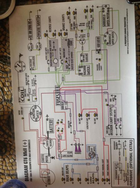 1969 Gt6 Wiring Diagram