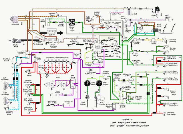 spitfire interior diagram, triumph gt6 electrical diagram, spitfire ignition system, on spitfire wiring diagram