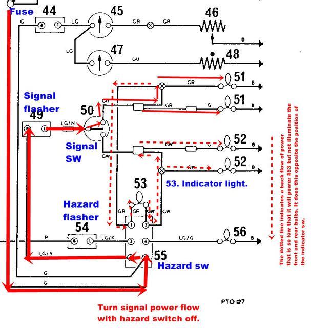 Hazard Lights  Indicators   Spitfire  U0026 Gt6 Forum   Triumph