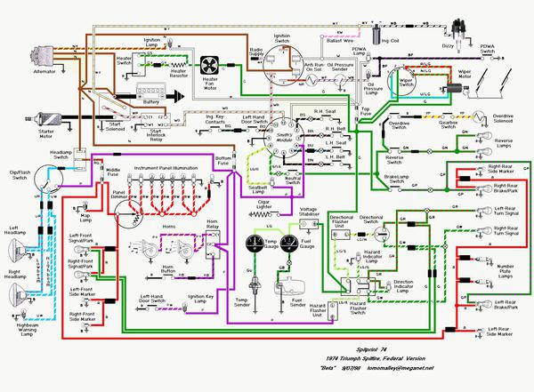 74_wiring_diagram 1974 spitfire 1500 wire diagram spitfire & gt6 forum triumph 73 triumph spitfire 1500 wiring harness at edmiracle.co