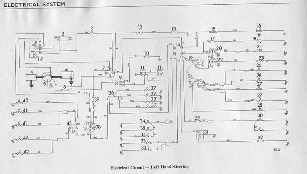 positive ground triumph wiring diagram   38 wiring diagram