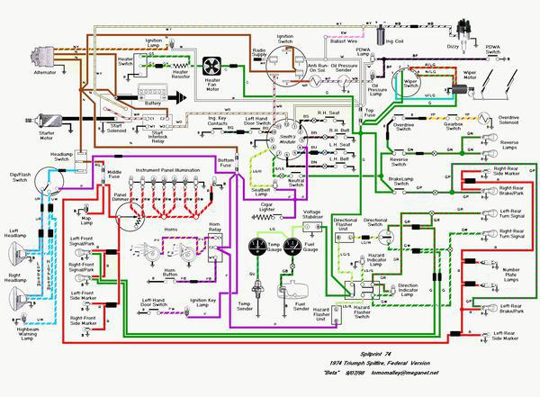 74_wiring_diagram original 1974 usa spitfire owners manual spitfire & gt6 forum  at edmiracle.co