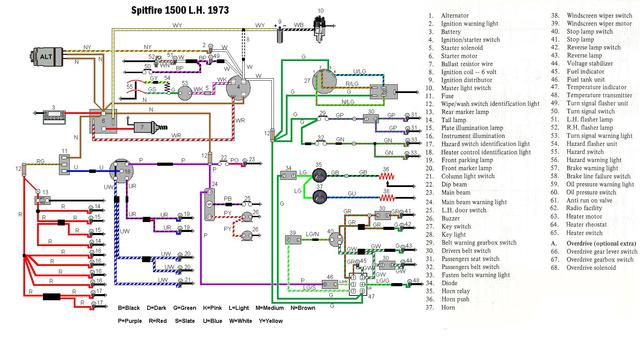 1971 triumph 650 wiring diagram wiring diagram
