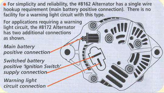 [DIAGRAM_3NM]  New Denso Alternator Hot without even using it (Page 2) : Spitfire & GT6  Forum : Triumph Experience Car Forums : The Triumph Experience | Denso Alternator Wiring Diagram Two |  | The Triumph Experience