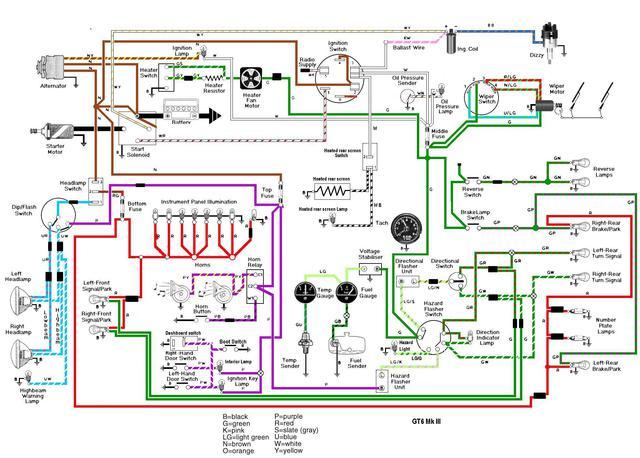 wiring diagram for 73 gt6 mk3 spitfire gt6 forum triumph rh triumphexp com Basic Electrical Wiring Diagrams Light Switch Wiring Diagram