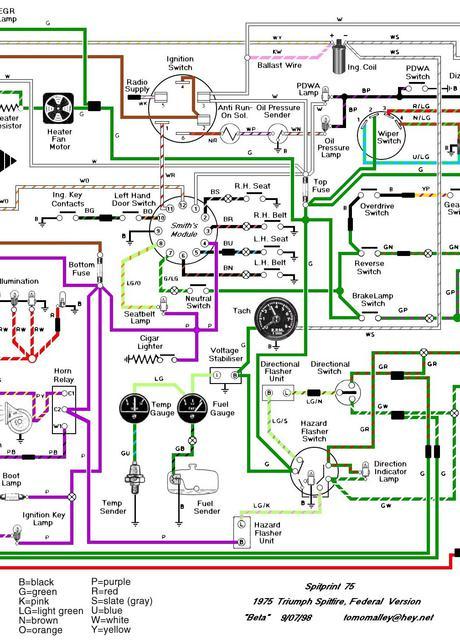 tachometer not working  spitfire  gt6 forum  triumph