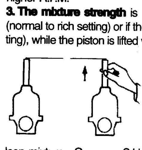 carb diagram 2, Bob M.jpg