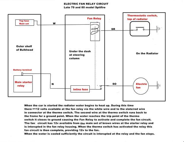 1979 Post 95001 Fan Detail: Jaguar Xk8 Cooling Fan Wiring Diagram At Outingpk.com