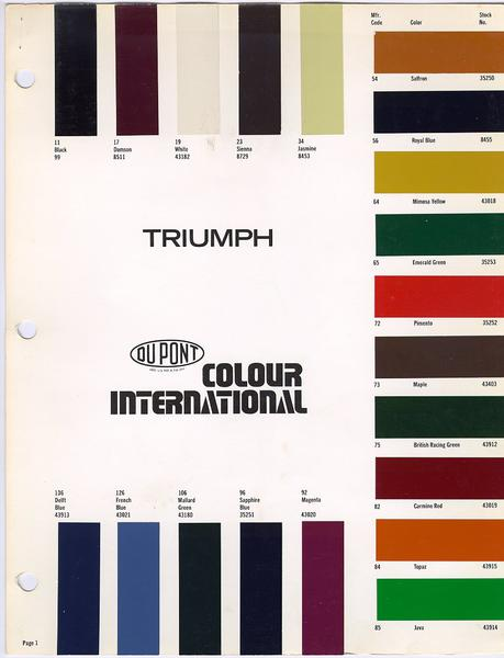 dupont color codes.jpg