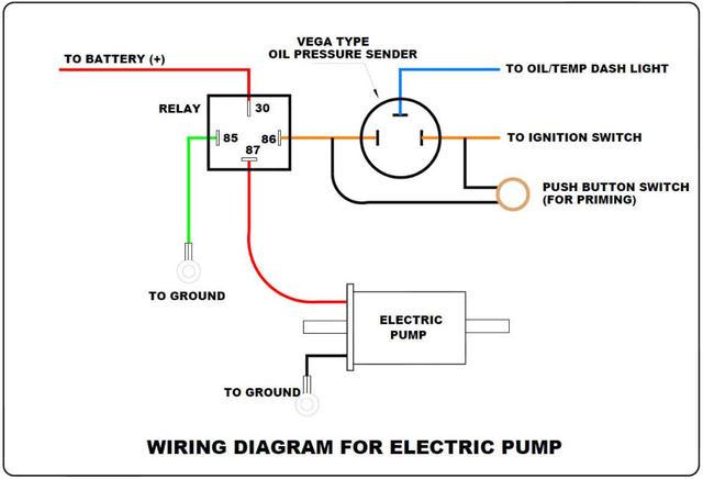 electric fuel pump tr7 tr8 forum triumph experience. Black Bedroom Furniture Sets. Home Design Ideas