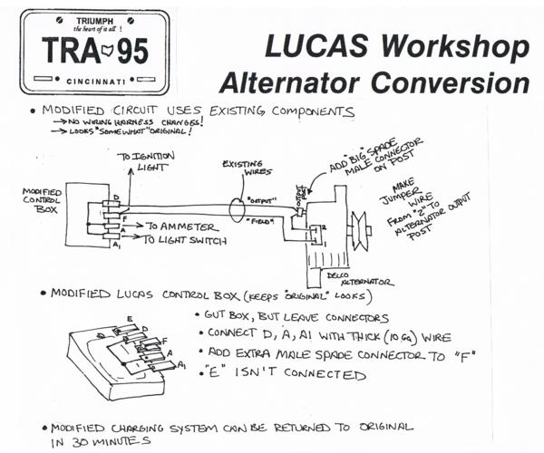 Alternator replacement page 3 tr2 tr3 forum triumph e 33g asfbconference2016 Image collections