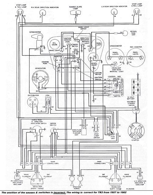 tr3 wiring diagram   tr2  u0026 tr3 forum   triumph experience