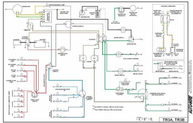 wiring diagrams triumph tr3a electrical wiring diagrams triumph tiger explorer tr3 wiring diagram : tr2 & tr3 forum : triumph experience ... #1