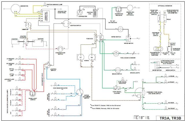 tr3 wiring diagram installing new bw wiring harness : tr2 & tr3 forum ... wiring diagram for 1996 club car 48 volt